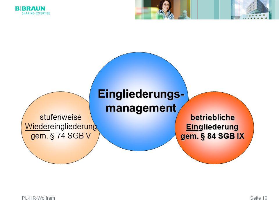 PL-HR-WolframSeite 10 Eingliederungs- management stufenweise Wiedereingliederung gem. § 74 SGB V betriebliche Eingliederung gem. § 84 SGB IX