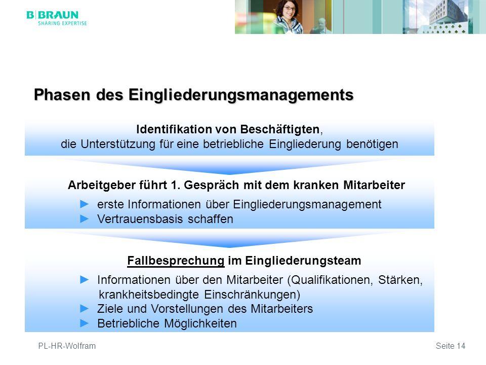 PL-HR-WolframSeite 14 Fallbesprechung im Eingliederungsteam Informationen über den Mitarbeiter (Qualifikationen, Stärken, krankheitsbedingte Einschrän