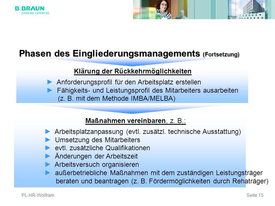 PL-HR-WolframSeite 15 Phasen des Eingliederungsmanagements (Fortsetzung) Klärung der Rückkehrmöglichkeiten Anforderungsprofil für den Arbeitsplatz ers