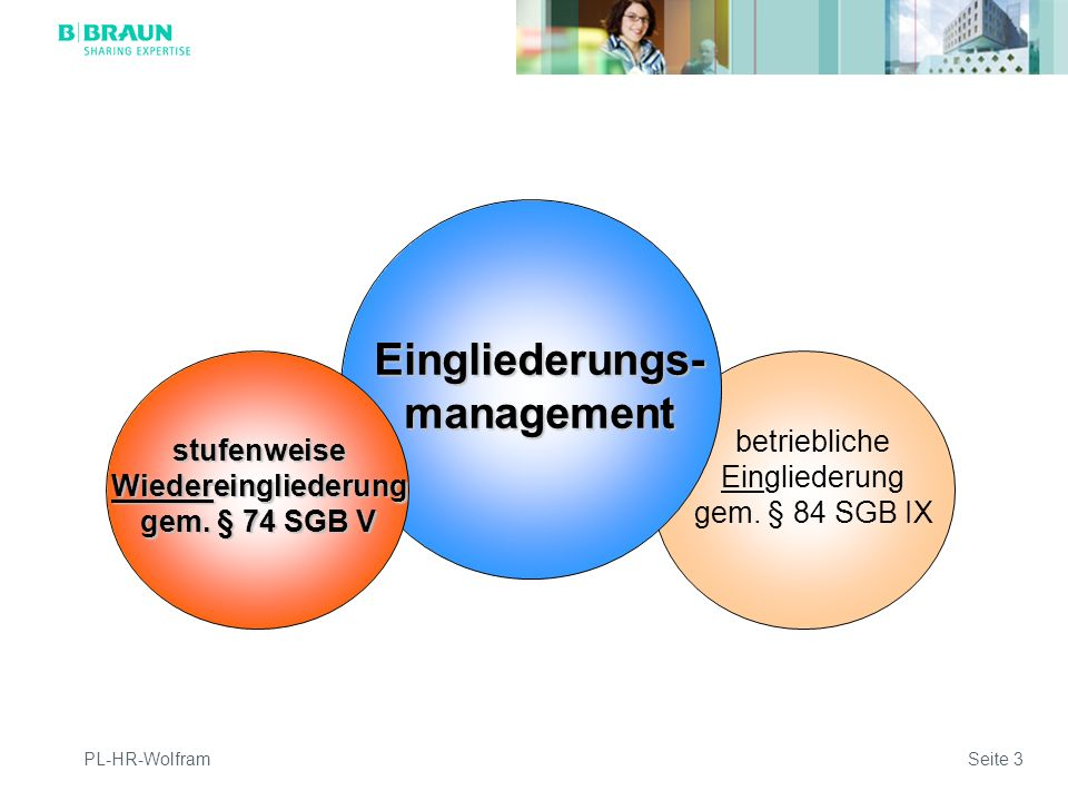 PL-HR-WolframSeite 3 Eingliederungs- management betriebliche Eingliederung gem. § 84 SGB IX stufenweise Wiedereingliederung gem. § 74 SGB V