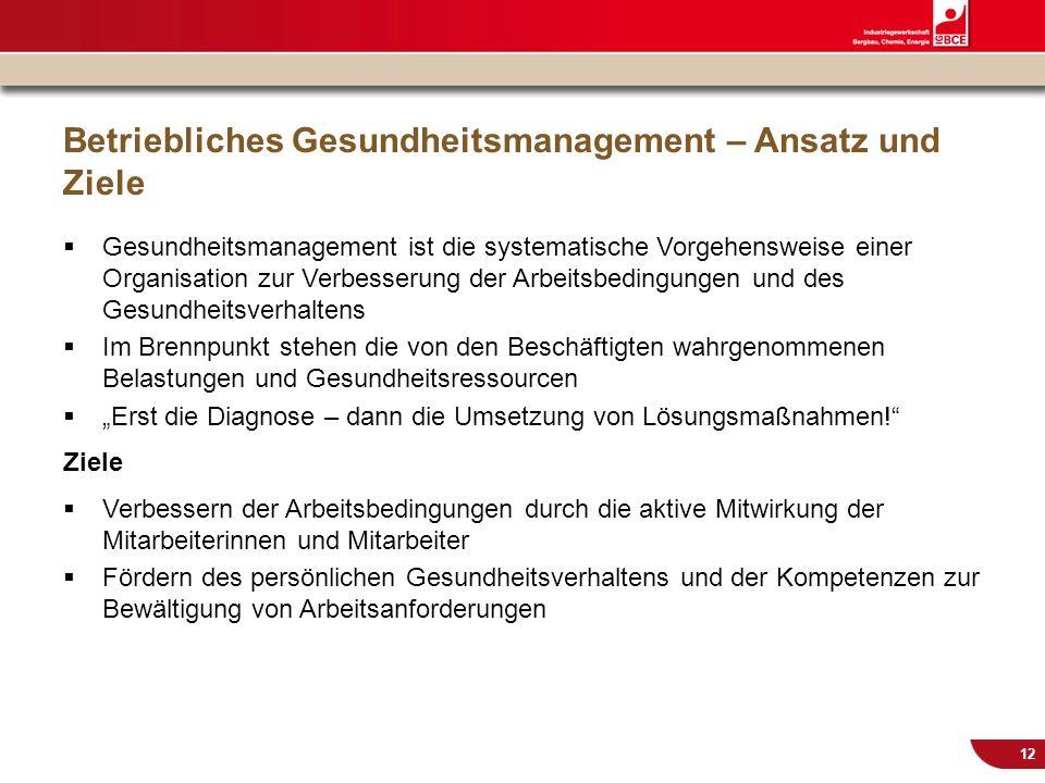 © IG BCE, Abt. Sozialpolitik, 20110817 BGM in KMU – Gesundh.konf. Kassel Nov 2011 12 Betriebliches Gesundheitsmanagement – Ansatz und Ziele Gesundheit