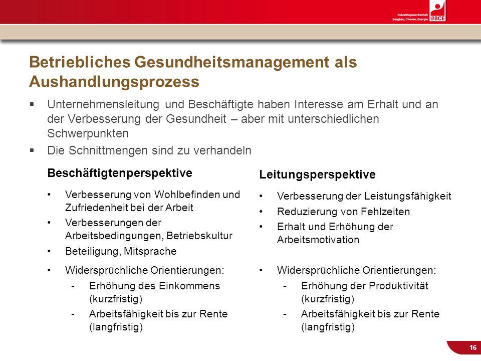 © IG BCE, Abt. Sozialpolitik, 20110817 BGM in KMU – Gesundh.konf. Kassel Nov 2011 16 Betriebliches Gesundheitsmanagement als Aushandlungsprozess Unter
