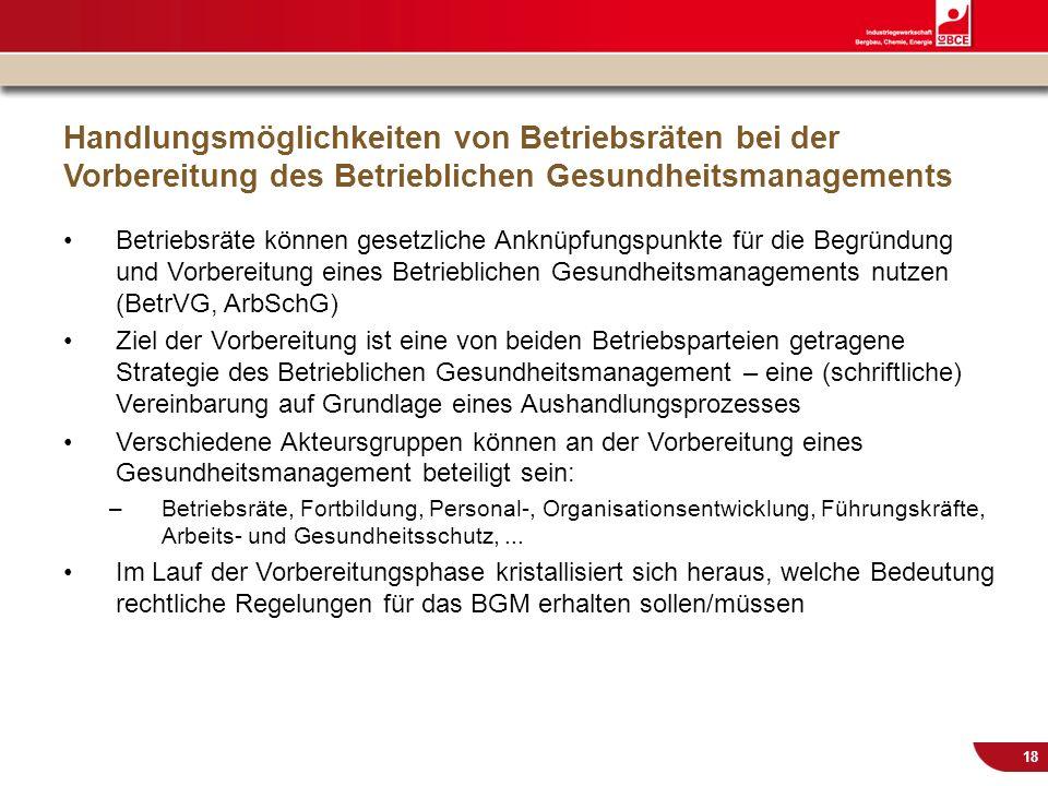 © IG BCE, Abt. Sozialpolitik, 20110817 BGM in KMU – Gesundh.konf. Kassel Nov 2011 18 Handlungsmöglichkeiten von Betriebsräten bei der Vorbereitung des