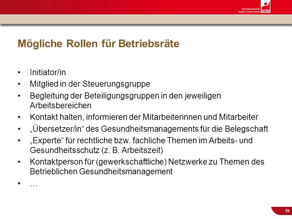© IG BCE, Abt. Sozialpolitik, 20110817 BGM in KMU – Gesundh.konf. Kassel Nov 2011 19 Mögliche Rollen für Betriebsräte Initiator/in Mitglied in der Ste