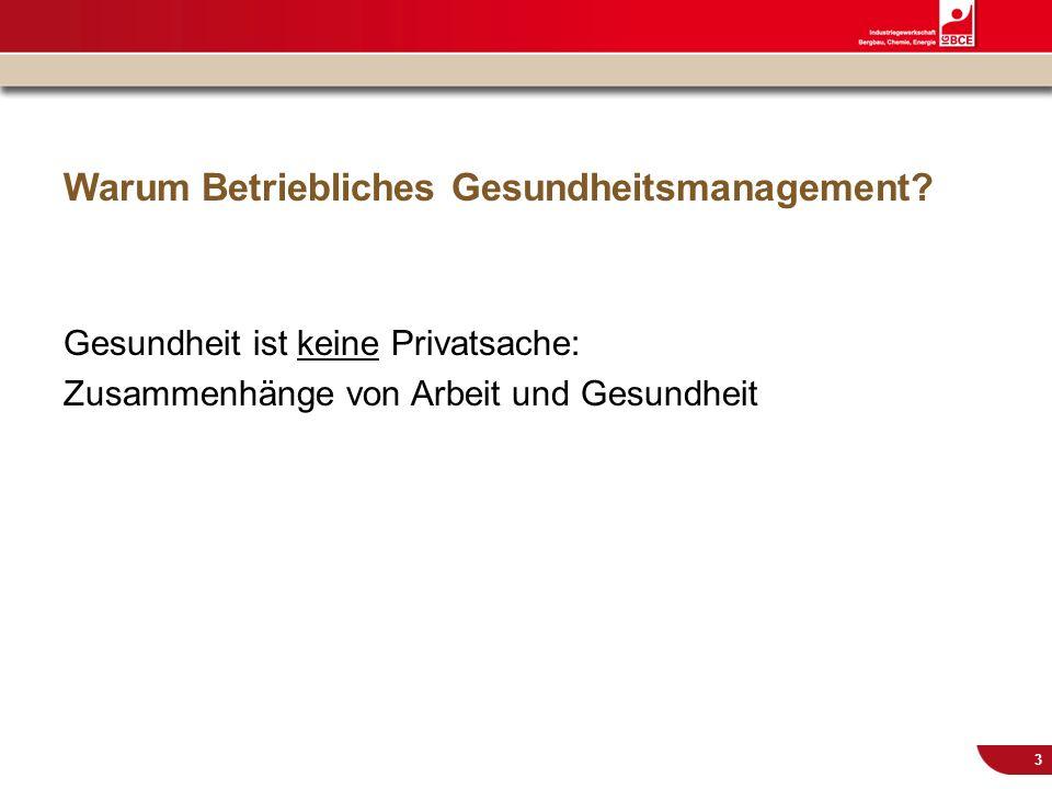 © IG BCE, Abt. Sozialpolitik, 20110817 BGM in KMU – Gesundh.konf. Kassel Nov 2011 3 Warum Betriebliches Gesundheitsmanagement? Gesundheit ist keine Pr