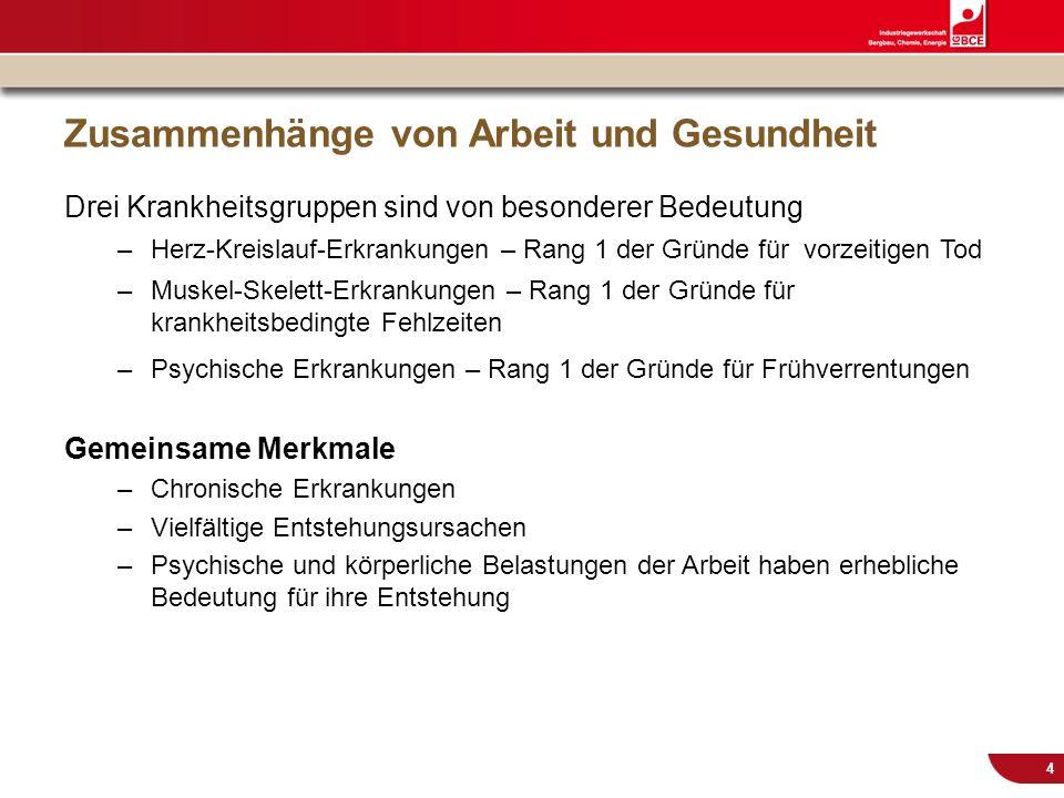 © IG BCE, Abt. Sozialpolitik, 20110817 BGM in KMU – Gesundh.konf. Kassel Nov 2011 4 Zusammenhänge von Arbeit und Gesundheit Drei Krankheitsgruppen sin