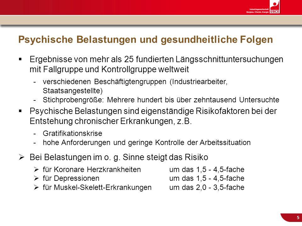 © IG BCE, Abt. Sozialpolitik, 20110817 BGM in KMU – Gesundh.konf. Kassel Nov 2011 5 Psychische Belastungen und gesundheitliche Folgen Ergebnisse von m