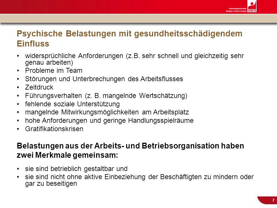 © IG BCE, Abt. Sozialpolitik, 20110817 BGM in KMU – Gesundh.konf. Kassel Nov 2011 7 Psychische Belastungen mit gesundheitsschädigendem Einfluss widers