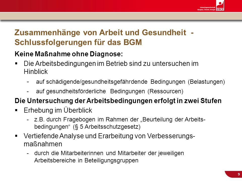 © IG BCE, Abt. Sozialpolitik, 20110817 BGM in KMU – Gesundh.konf. Kassel Nov 2011 9 Zusammenhänge von Arbeit und Gesundheit - Schlussfolgerungen für d