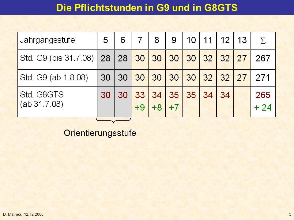 B. Mathea, 12.12.20065 Die Pflichtstunden in G9 und in G8GTS Orientierungsstufe