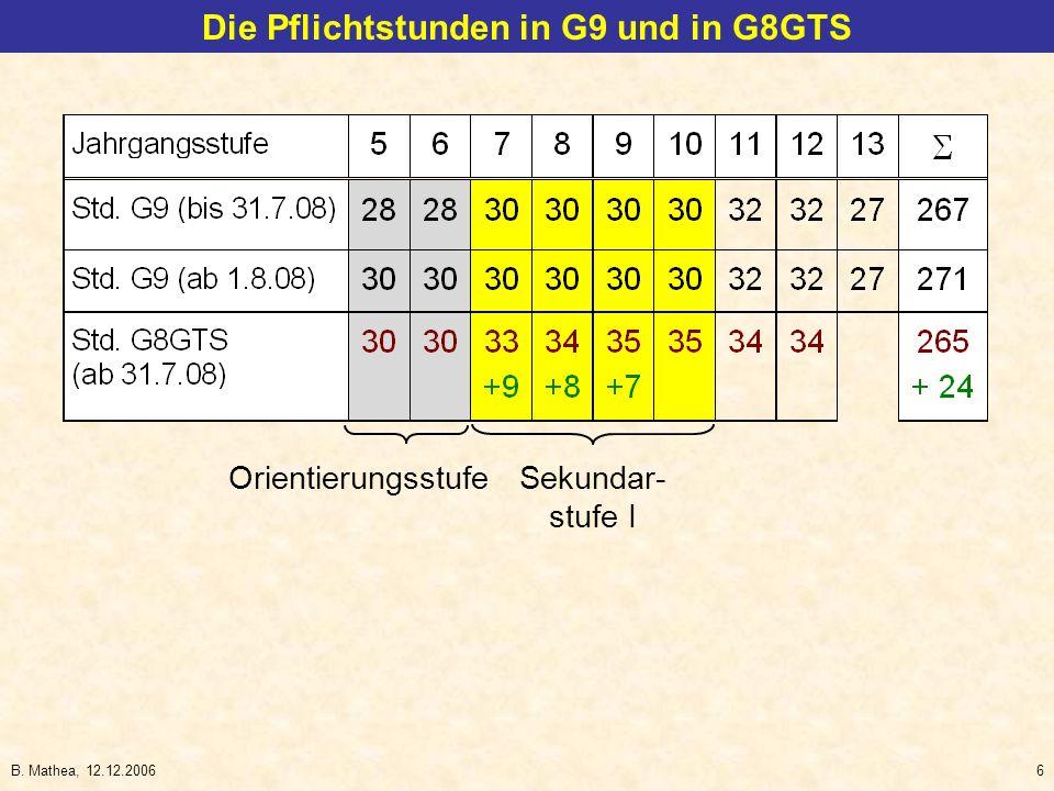 B. Mathea, 12.12.20066 Die Pflichtstunden in G9 und in G8GTS Orientierungsstufe Sekundar- stufe I