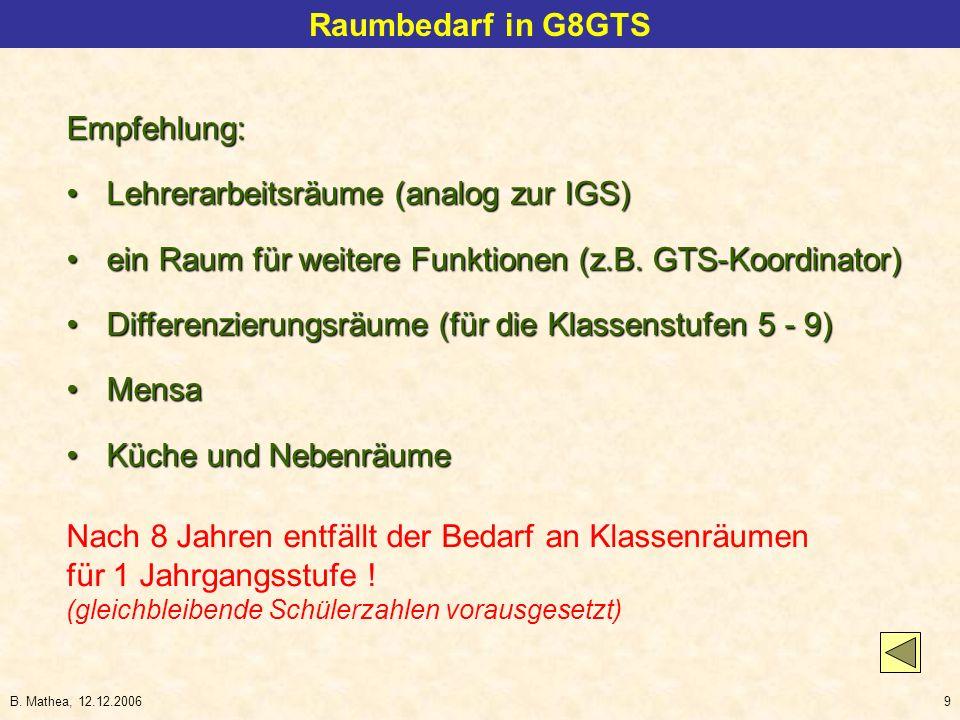 B. Mathea, 12.12.20069 Raumbedarf in G8GTSEmpfehlung: Lehrerarbeitsräume (analog zur IGS)Lehrerarbeitsräume (analog zur IGS) ein Raum für weitere Funk