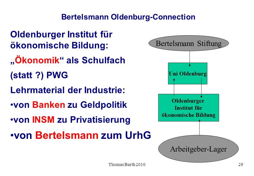 Thomas Barth 201029 Bertelsmann Oldenburg-Connection Oldenburger Institut für ökonomische Bildung: Ökonomik als Schulfach (statt ?) PWG Lehrmaterial d