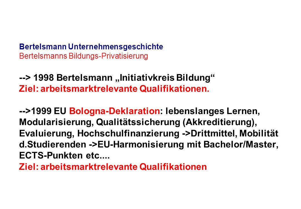 Bertelsmann Unternehmensgeschichte Bertelsmanns Bildungs-Privatisierung --> 1998 Bertelsmann Initiativkreis Bildung Ziel: arbeitsmarktrelevante Qualifikationen.