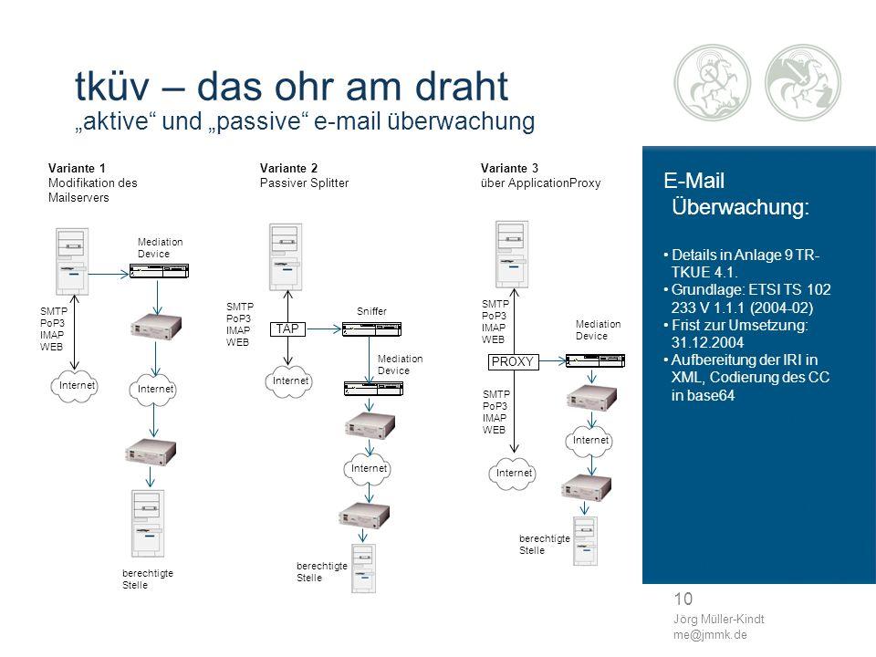 10 Jörg Müller-Kindt me@jmmk.de tküv – das ohr am draht aktive und passive e-mail überwachung E-Mail Überwachung: Details in Anlage 9 TR- TKUE 4.1. Gr