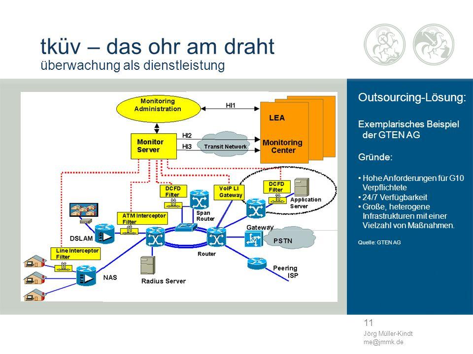 11 Jörg Müller-Kindt me@jmmk.de tküv – das ohr am draht überwachung als dienstleistung Outsourcing-Lösung: Exemplarisches Beispiel der GTEN AG Gründe: