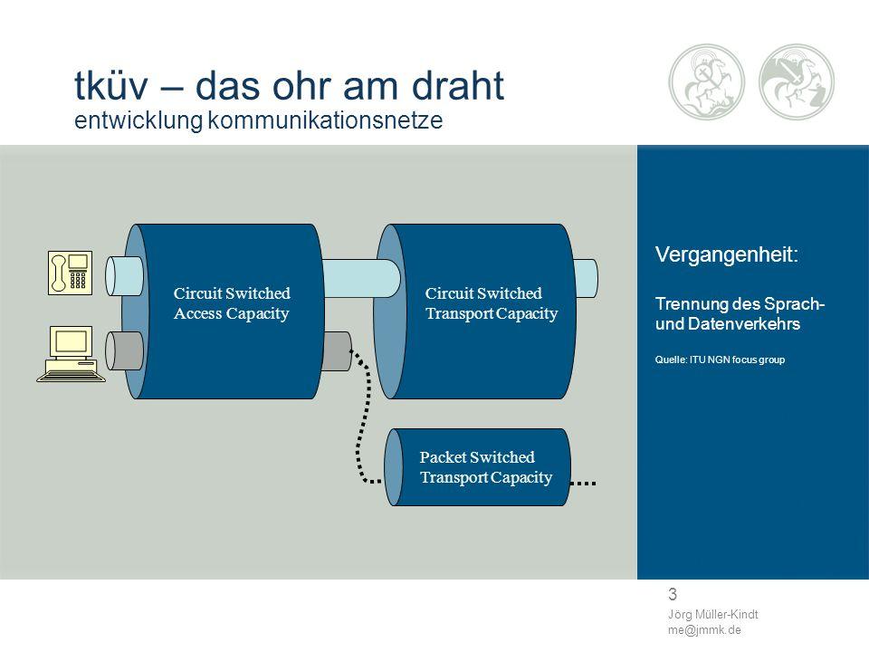 3 Jörg Müller-Kindt me@jmmk.de tküv – das ohr am draht entwicklung kommunikationsnetze Vergangenheit: Trennung des Sprach- und Datenverkehrs Quelle: I
