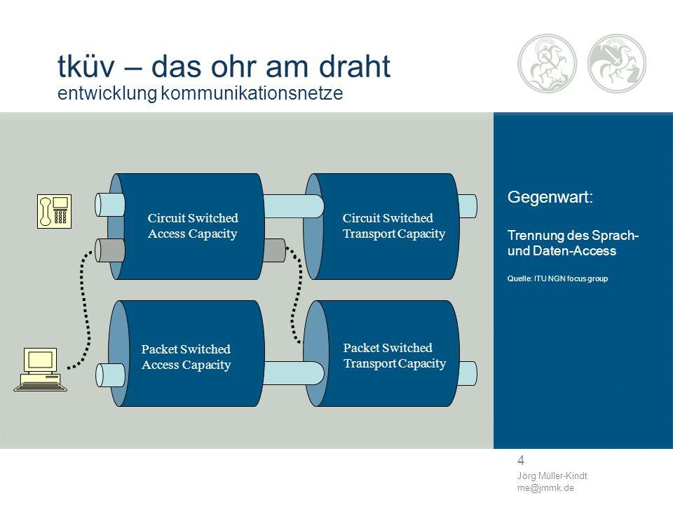 4 Jörg Müller-Kindt me@jmmk.de tküv – das ohr am draht entwicklung kommunikationsnetze Gegenwart: Trennung des Sprach- und Daten-Access Quelle: ITU NG