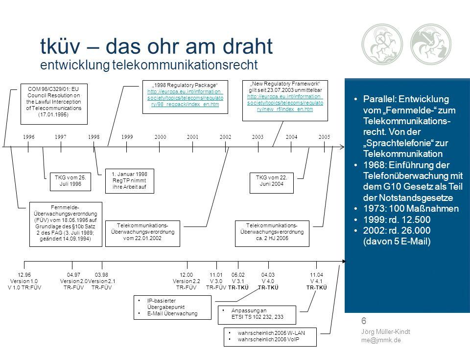 6 Jörg Müller-Kindt me@jmmk.de tküv – das ohr am draht entwicklung telekommunikationsrecht Parallel: Entwicklung vom Fernmelde- zum Telekommunikations