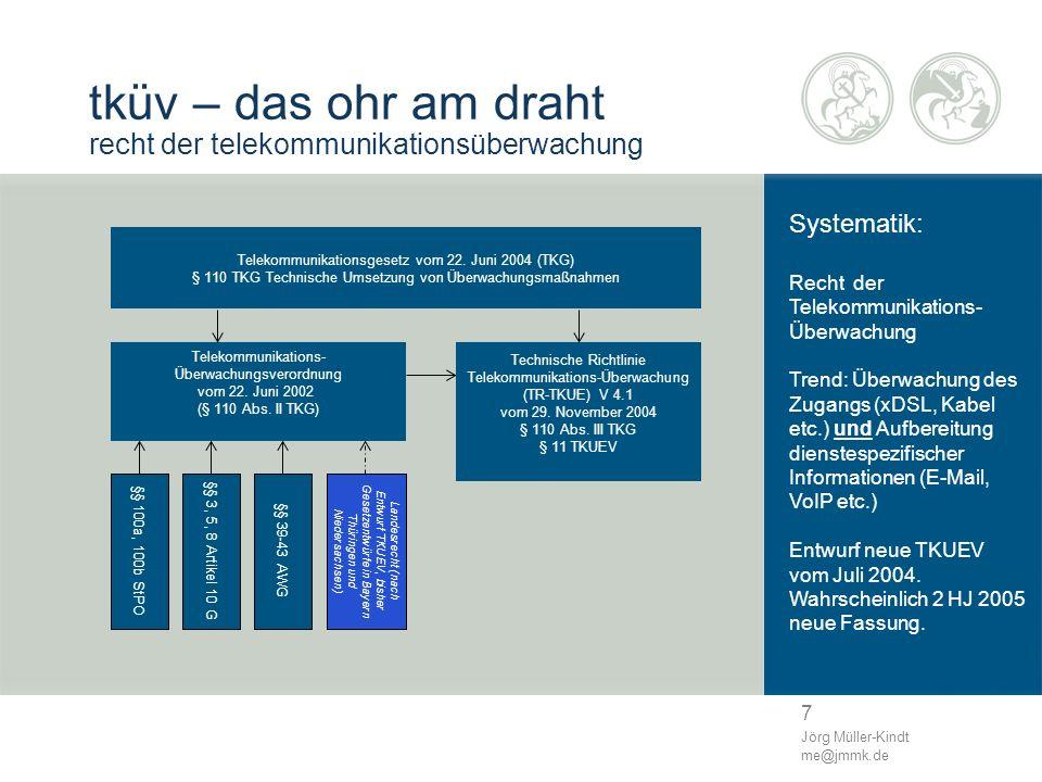 7 Jörg Müller-Kindt me@jmmk.de tküv – das ohr am draht recht der telekommunikationsüberwachung Systematik: Recht der Telekommunikations- Überwachung T