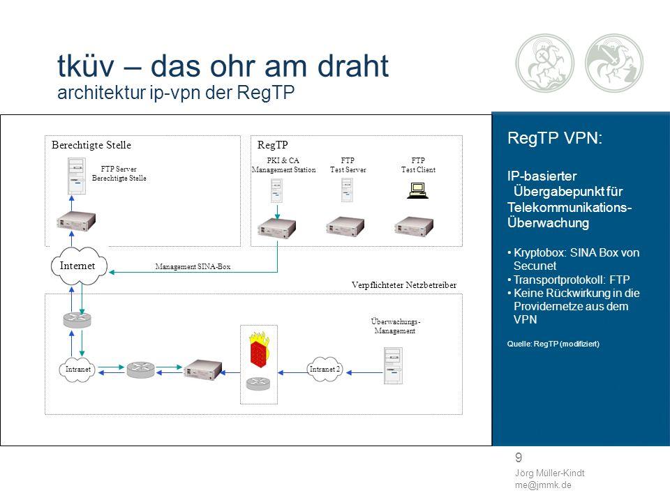 9 Jörg Müller-Kindt me@jmmk.de tküv – das ohr am draht architektur ip-vpn der RegTP RegTP VPN: IP-basierter Übergabepunkt für Telekommunikations- Über