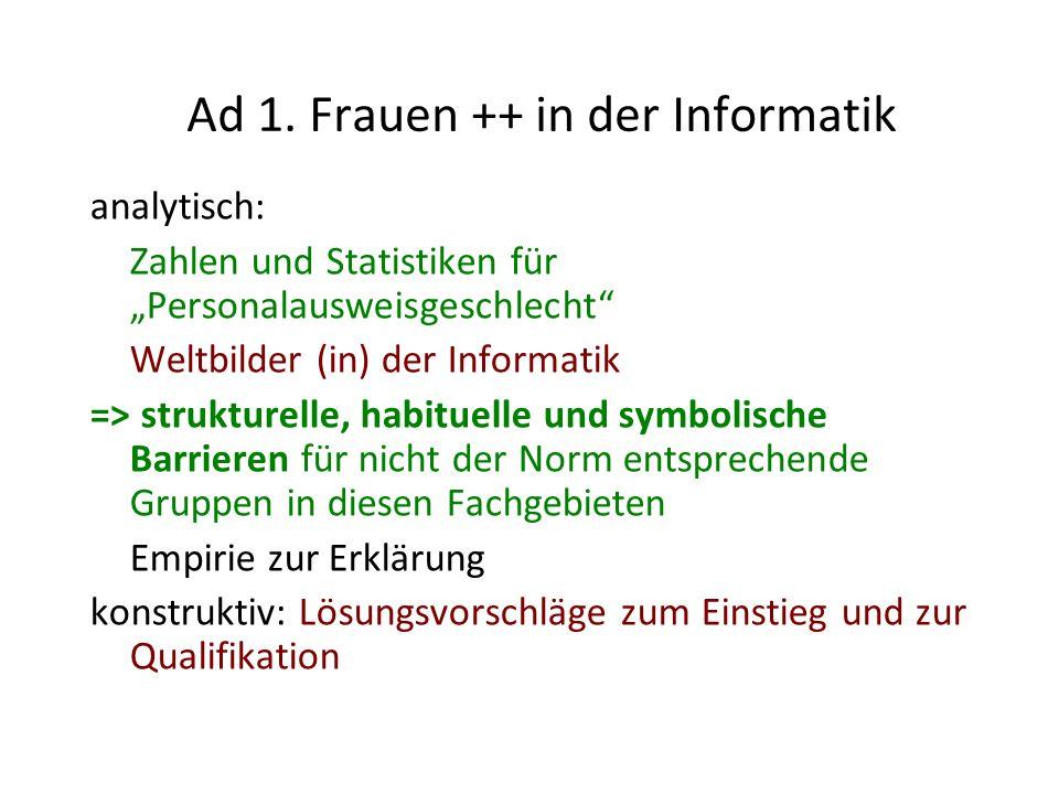 Ad 1. Frauen ++ in der Informatik analytisch: Zahlen und Statistiken für Personalausweisgeschlecht Weltbilder (in) der Informatik => strukturelle, hab