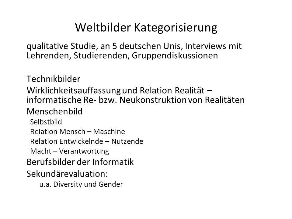 Weltbilder Kategorisierung qualitative Studie, an 5 deutschen Unis, Interviews mit Lehrenden, Studierenden, Gruppendiskussionen Technikbilder Wirklich