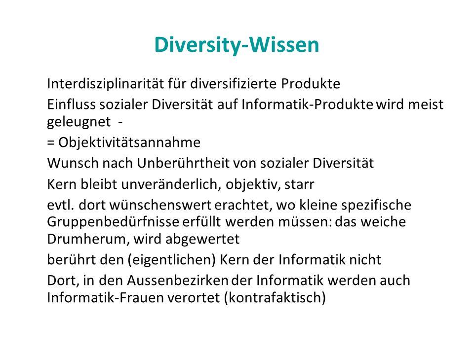 Diversity-Wissen Interdisziplinarität für diversifizierte Produkte Einfluss sozialer Diversität auf Informatik-Produkte wird meist geleugnet - = Objek