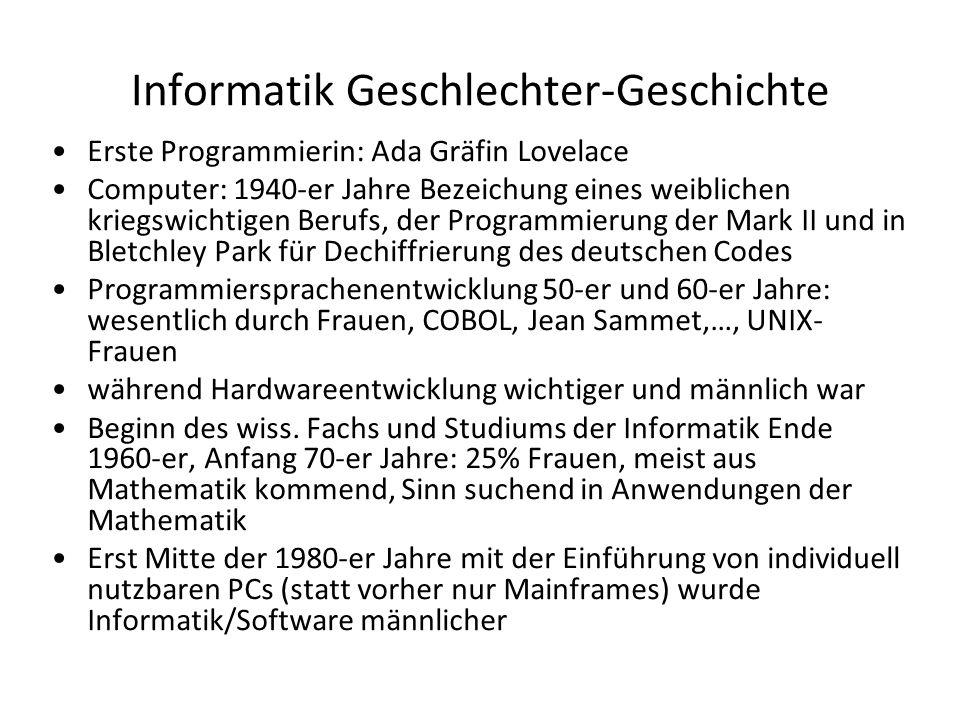 Informatik Geschlechter-Geschichte Erste Programmierin: Ada Gräfin Lovelace Computer: 1940-er Jahre Bezeichung eines weiblichen kriegswichtigen Berufs