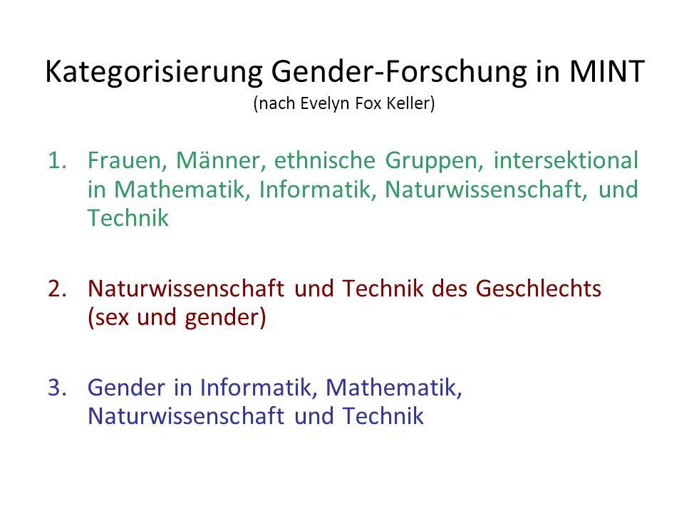 Kategorisierung Gender-Forschung in MINT (nach Evelyn Fox Keller) 1.Frauen, Männer, ethnische Gruppen, intersektional in Mathematik, Informatik, Natur
