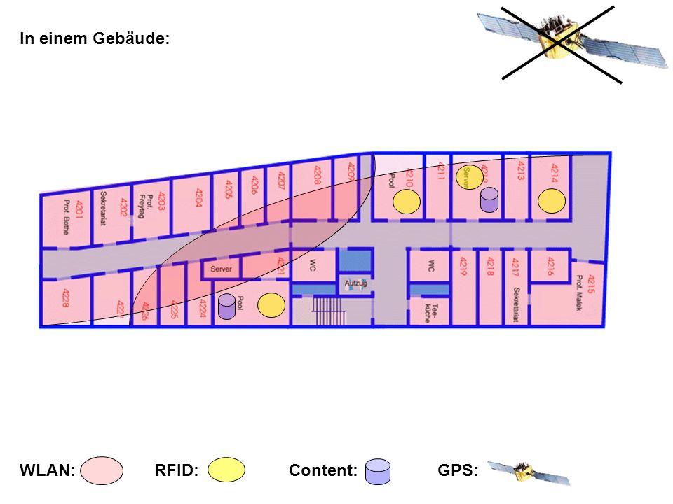 WLAN:RFID:Content: GPS: In einem Gebäude: