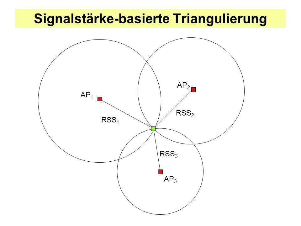 Signalstärke-basierte Triangulierung AP 1 RSS 1 RSS 2 RSS 3 AP 2 AP 3