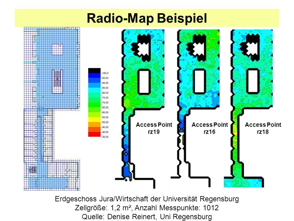 Radio-Map Beispiel Access Point rz19 Access Point rz16 Access Point rz18 Erdgeschoss Jura/Wirtschaft der Universität Regensburg Zellgröße: 1,2 m², Anzahl Messpunkte: 1012 Quelle: Denise Reinert, Uni Regensburg