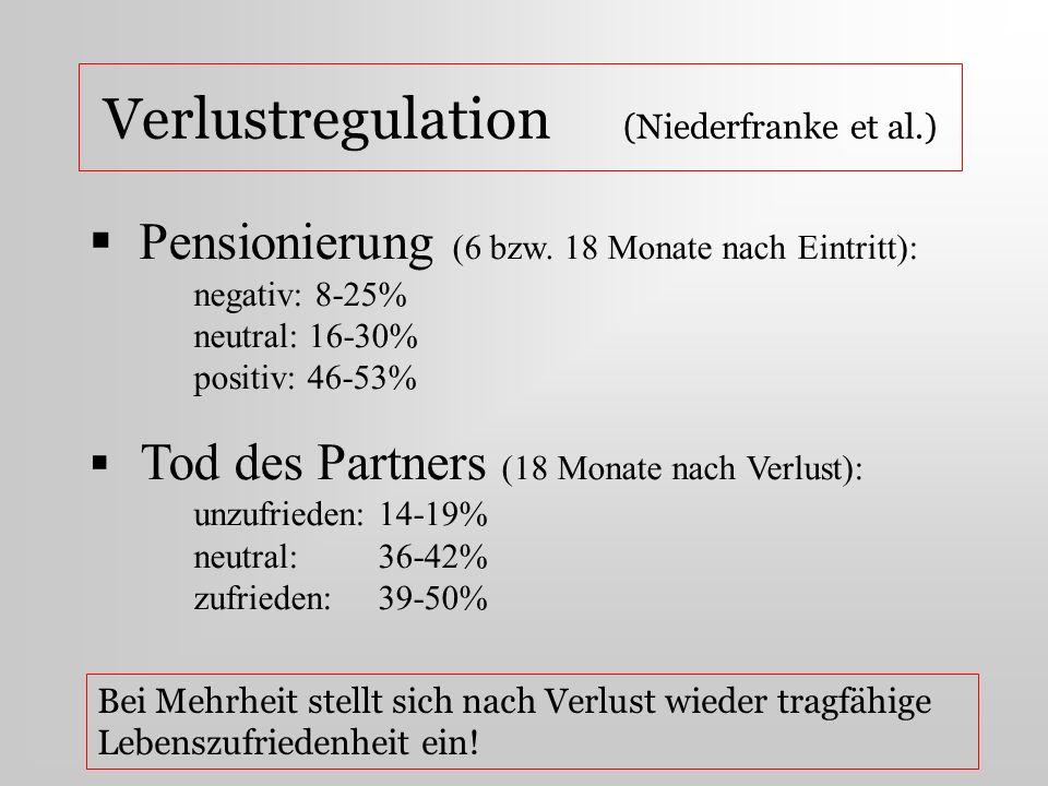 Verlustregulation (Niederfranke et al.) Pensionierung (6 bzw. 18 Monate nach Eintritt): negativ: 8-25% neutral: 16-30% positiv: 46-53% Tod des Partner
