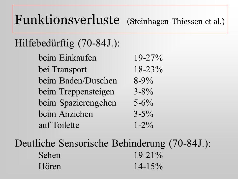 Funktionsverluste (Steinhagen-Thiessen et al.) Hilfebedürftig (70-84J.): beim Einkaufen19-27% bei Transport18-23% beim Baden/Duschen8-9% beim Treppens
