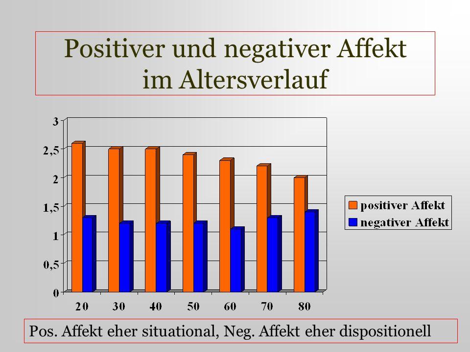 Positiver und negativer Affekt im Altersverlauf Pos. Affekt eher situational, Neg. Affekt eher dispositionell