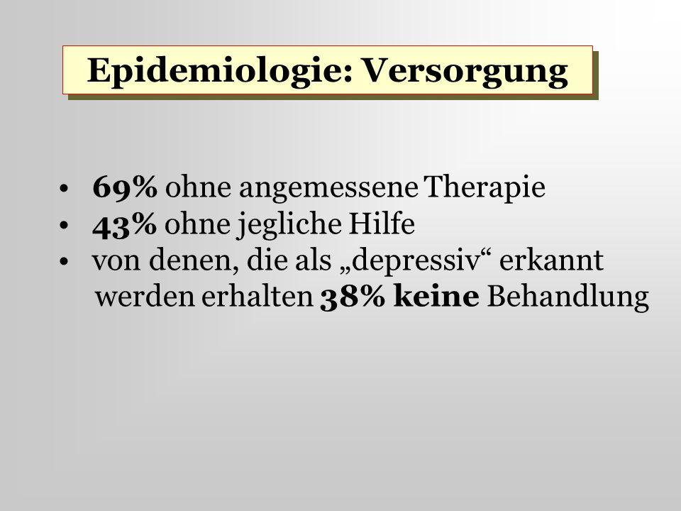 Epidemiologie: Versorgung 69% ohne angemessene Therapie 43% ohne jegliche Hilfe von denen, die als depressiv erkannt werden erhalten 38% keine Behandl