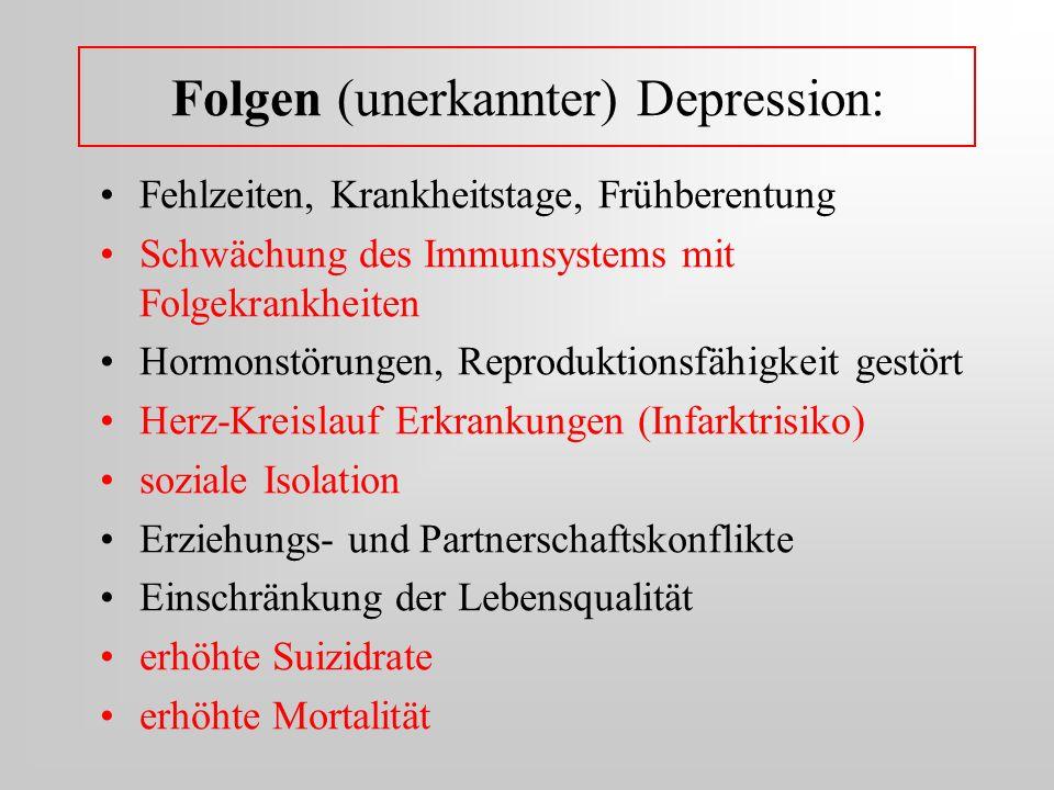 Folgen (unerkannter) Depression: Fehlzeiten, Krankheitstage, Frühberentung Schwächung des Immunsystems mit Folgekrankheiten Hormonstörungen, Reprodukt