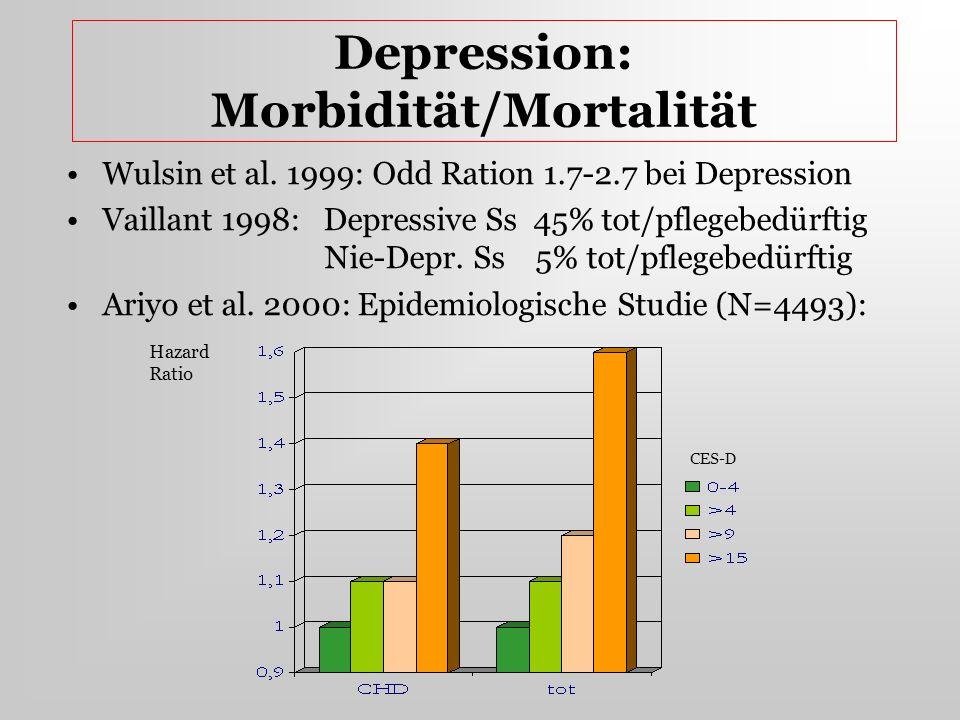Depression: Morbidität/Mortalität Wulsin et al. 1999: Odd Ration 1.7-2.7 bei Depression Vaillant 1998: Depressive Ss 45% tot/pflegebedürftig Nie-Depr.