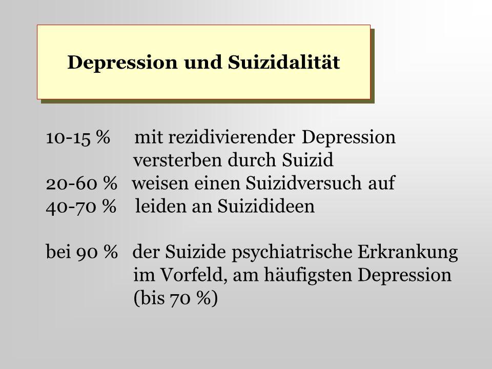 Depression und Suizidalität 10-15 % mit rezidivierender Depression versterben durch Suizid 20-60 % weisen einen Suizidversuch auf 40-70 % leiden an Su