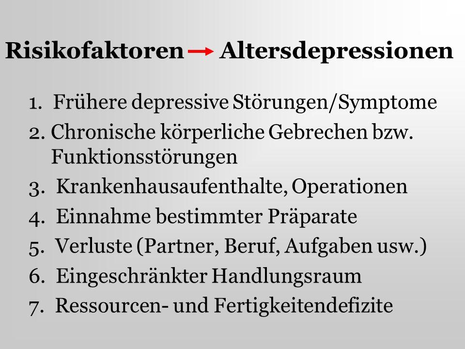 Risikofaktoren Altersdepressionen 1. Frühere depressive Störungen/Symptome 2. Chronische körperliche Gebrechen bzw. Funktionsstörungen 3. Krankenhausa