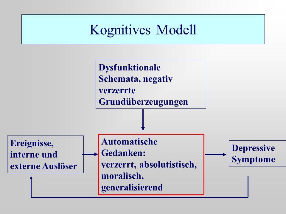 Kognitives Modell Dysfunktionale Schemata, negativ verzerrte Grundüberzeugungen Ereignisse, interne und externe Auslöser Automatische Gedanken: verzer