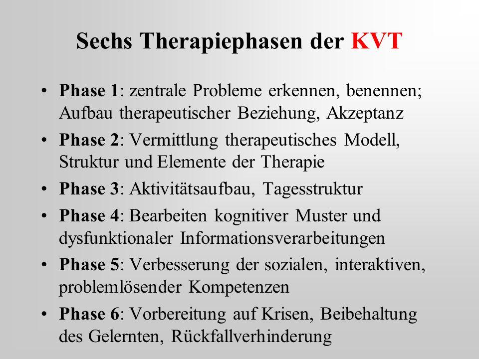 Sechs Therapiephasen der KVT Phase 1: zentrale Probleme erkennen, benennen; Aufbau therapeutischer Beziehung, Akzeptanz Phase 2: Vermittlung therapeut