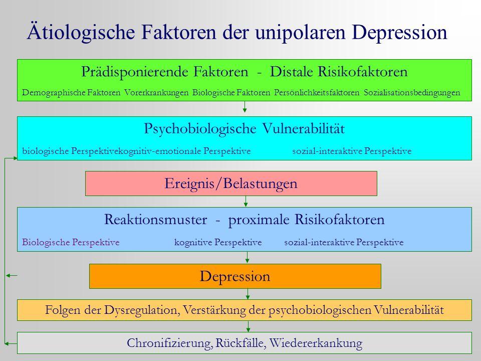 Ätiologische Faktoren der unipolaren Depression Prädisponierende Faktoren - Distale Risikofaktoren Demographische Faktoren Vorerkrankungen Biologische