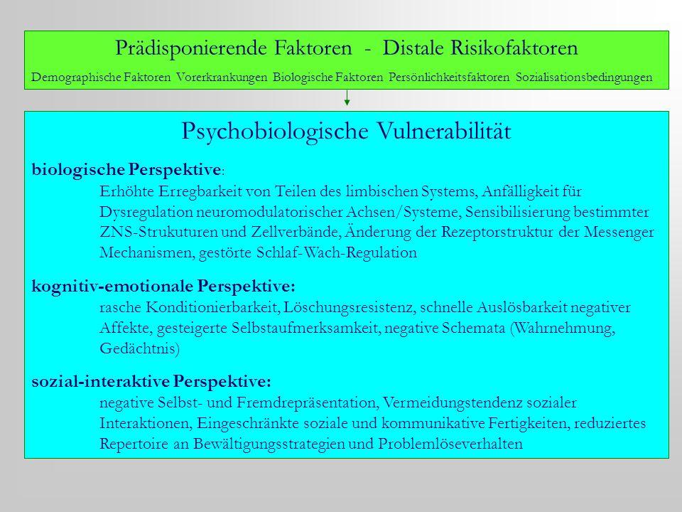 Prädisponierende Faktoren - Distale Risikofaktoren Demographische Faktoren Vorerkrankungen Biologische Faktoren Persönlichkeitsfaktoren Sozialisations
