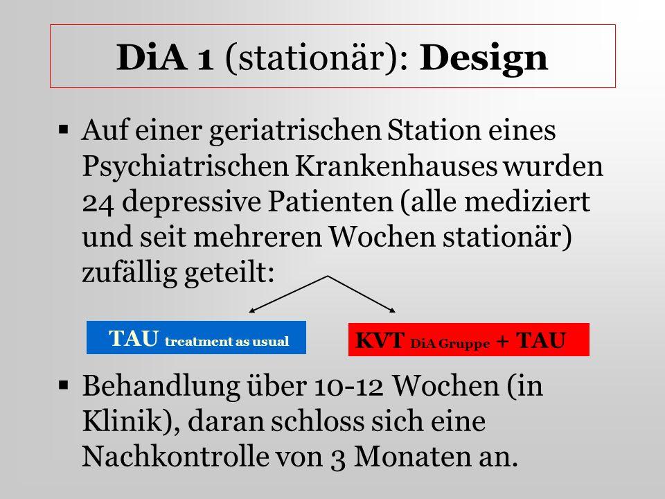 DiA 1 (stationär): Design Auf einer geriatrischen Station eines Psychiatrischen Krankenhauses wurden 24 depressive Patienten (alle mediziert und seit