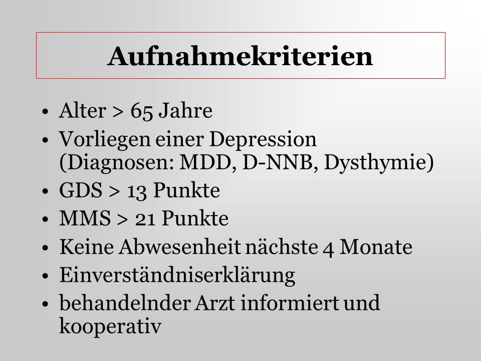 Aufnahmekriterien Alter > 65 Jahre Vorliegen einer Depression (Diagnosen: MDD, D-NNB, Dysthymie) GDS > 13 Punkte MMS > 21 Punkte Keine Abwesenheit näc