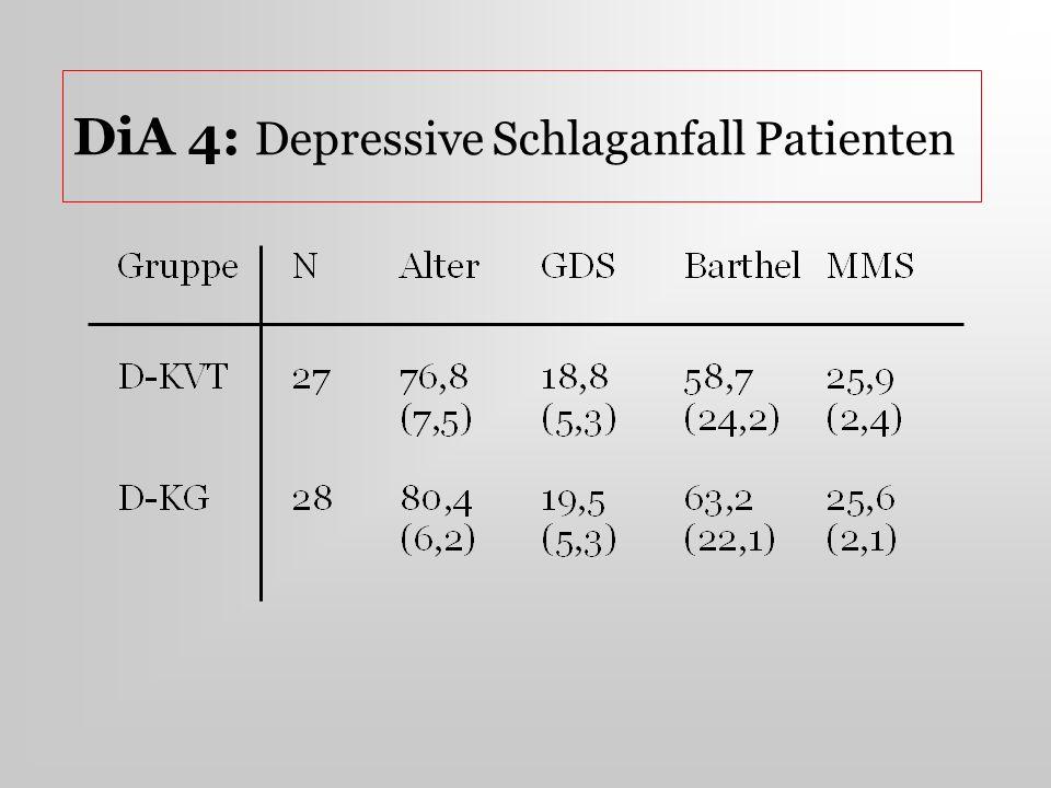 DiA 4: Depressive Schlaganfall Patienten