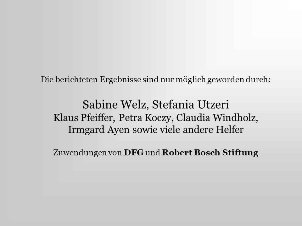 Die berichteten Ergebnisse sind nur möglich geworden durch: Sabine Welz, Stefania Utzeri Klaus Pfeiffer, Petra Koczy, Claudia Windholz, Irmgard Ayen s