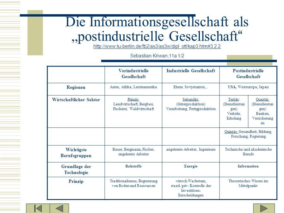 Die Informationsgesellschaft als postindustrielle Gesellschaft http://www.tu-berlin.de/fb2/as3/as3w/dipl_ott/kap3.htm#3.2.2 Sebastian Kriwan,11a 1/2 h